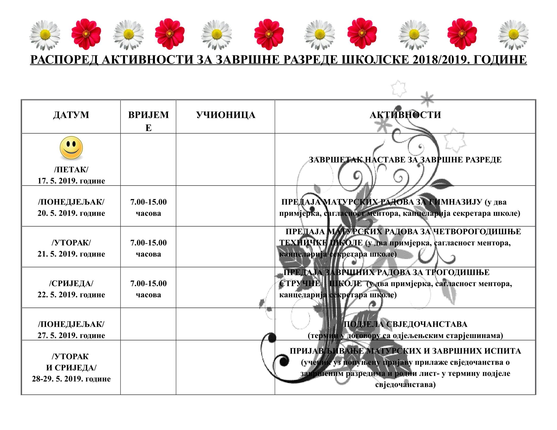 raspored aktivnosti-1