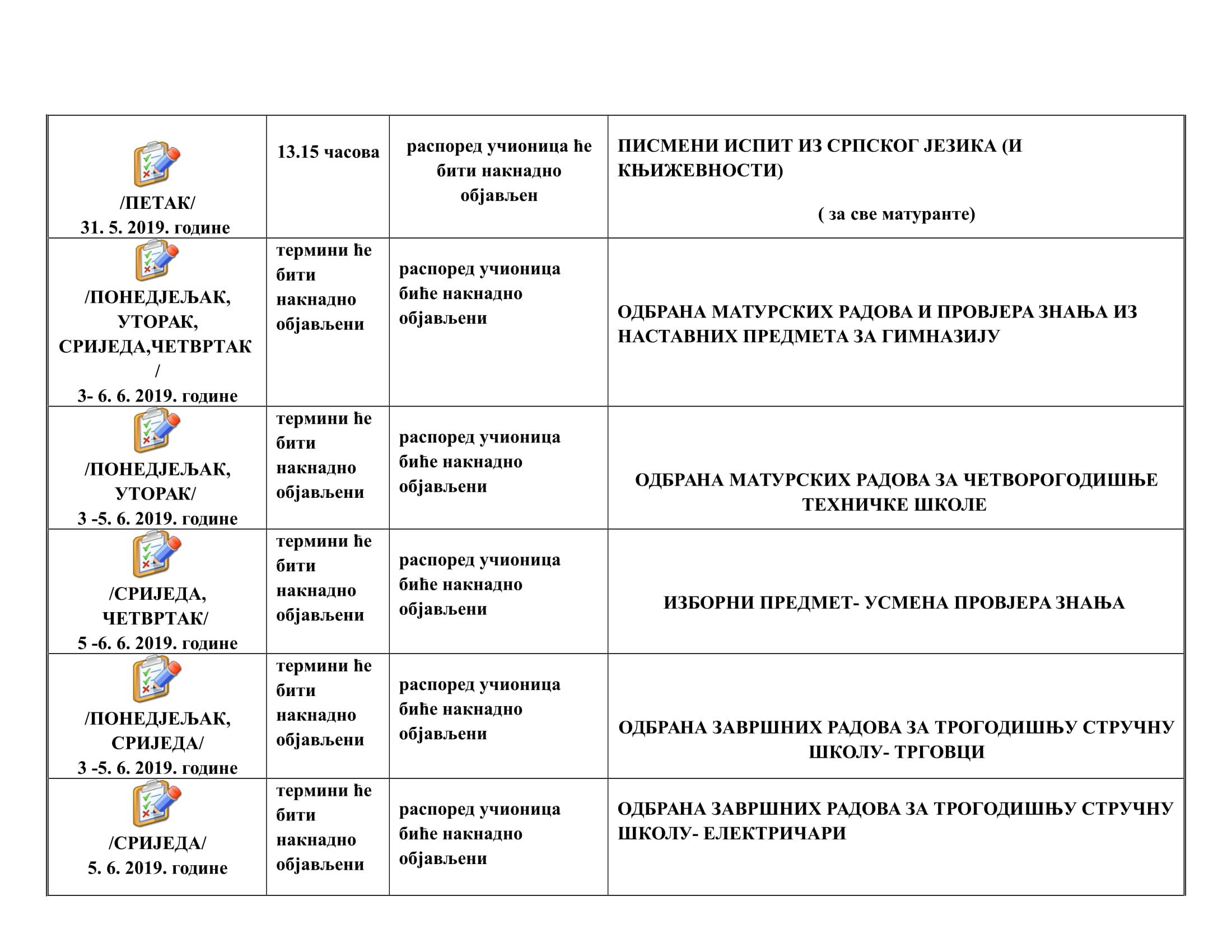 raspored aktivnosti-2