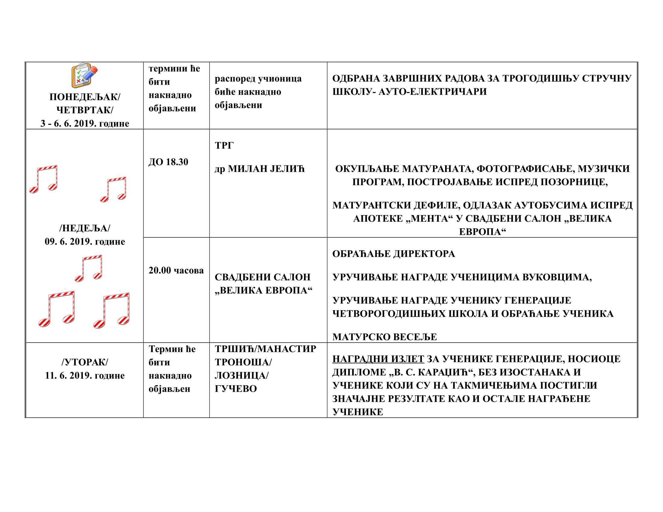 raspored aktivnosti-3