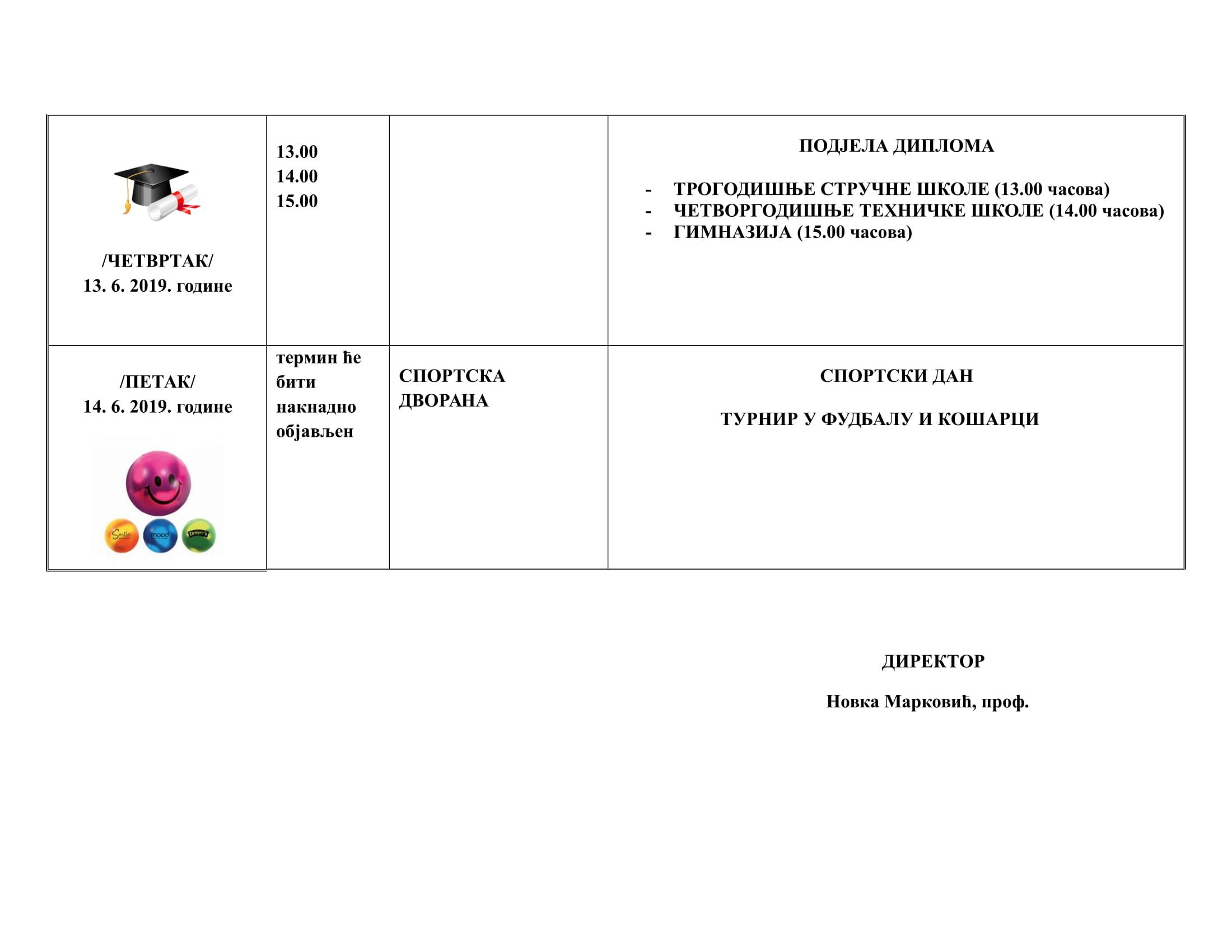 raspored aktivnosti-4